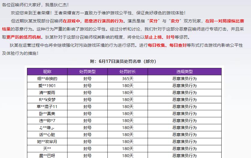 """王者荣耀官方:6月17日""""演员""""惩罚名单!"""